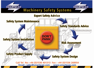 machinery-safety-systems